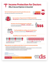 disability-insurance-for-doctors-infographic