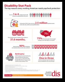 disability-insurance-statistics