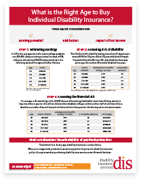 right-age-to-buy-individual-disability-insurance